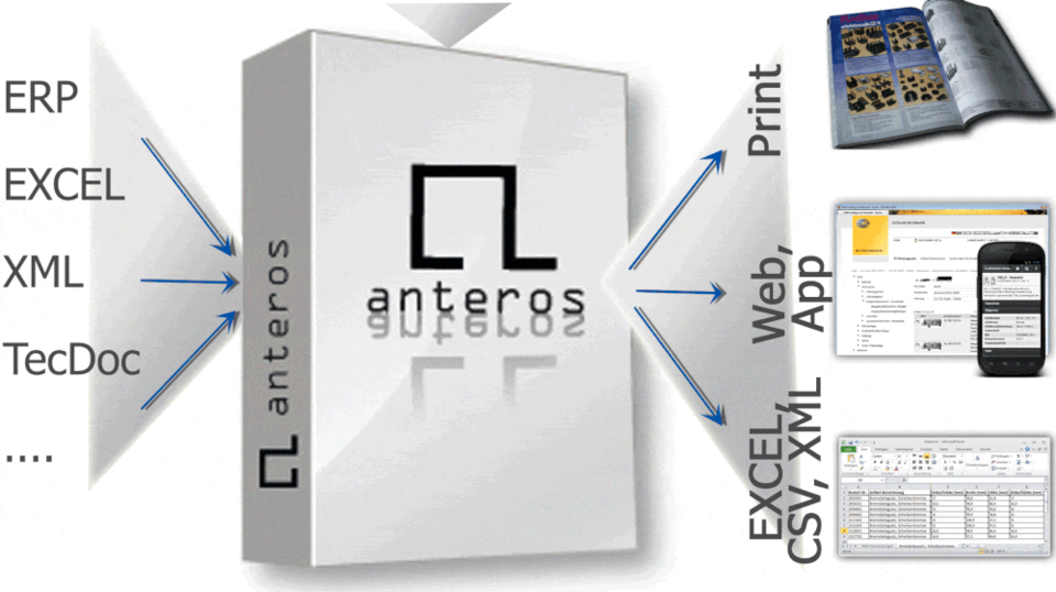Click here for more information on ANTEROS